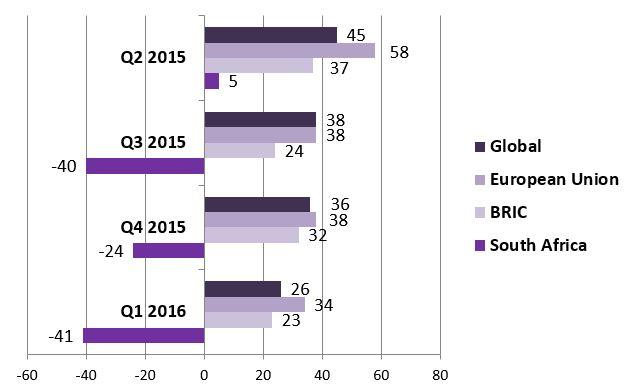 Dealmakers Impact Report 2016